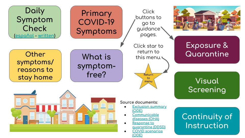 """opening page of a """"symptom & exposure guidance"""" flowchart - PDF is linked in text."""